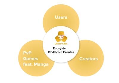 deap coin ecosystem